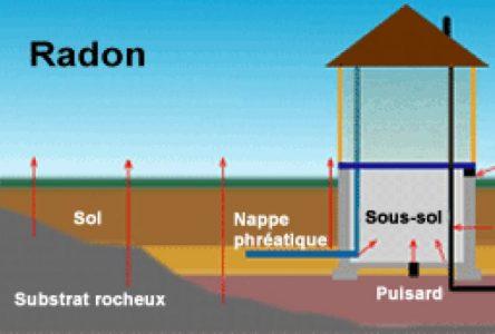 La CSP entreprend une opération de dépistage du radon dans ses établissements scolaires