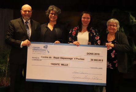Le Centre des générations de Boucherville remet 237 000 $ à dix-neuf organismes
