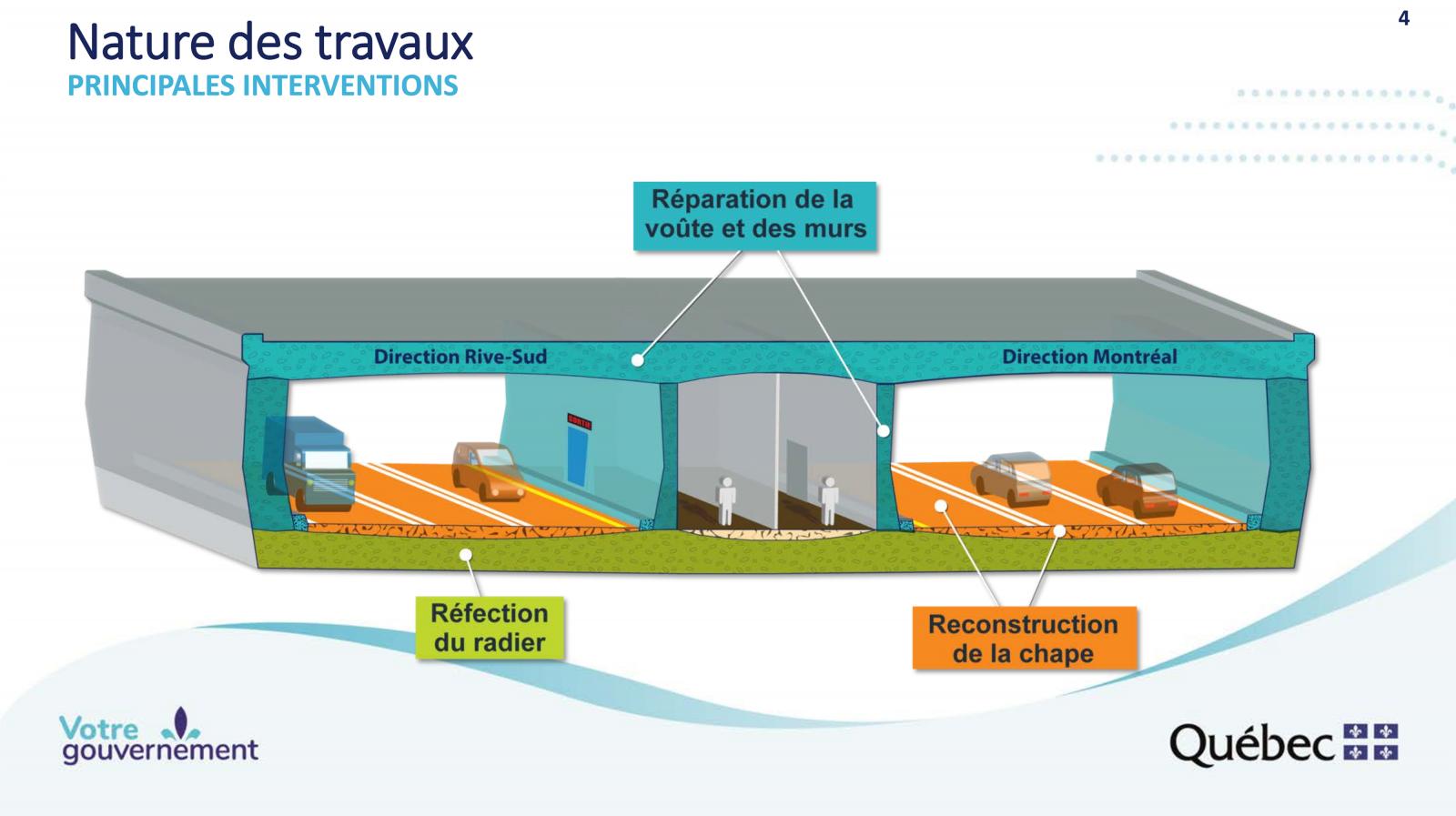 Les travaux de réfection du tunnel Louis-H.-LaFontaine débuteront l'an prochain