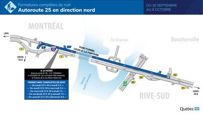 Autoroute 25 en direction nord entre Longueuil et Montréal – Fermetures complètes de nuit à venir cette semaine