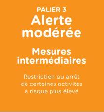 Direction de santé publique de la Montérégie : la CMM passe au palier orange