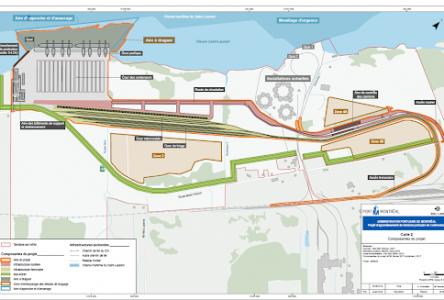 Le gouvernement du Québec accorde 55 M$ pour le projet du terminal de Contrecœur
