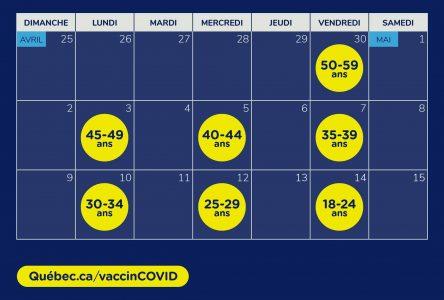 Calendrier de vaccination par groupe d'âge