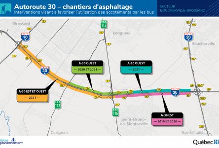 Élargissement des accotements: plusieurs travaux à prévoir sur l'autoroute 30 de mai à novembre